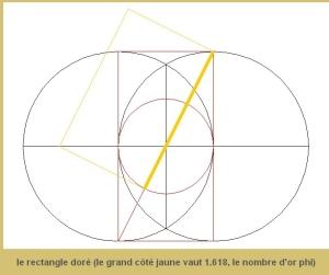 Euclide définit _le partage en extrême et moyenne raison_ _ a _ b = (a+b) _ a