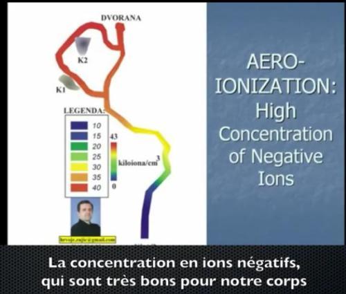 aero_ionization_pyramide_bosnie