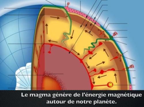 le_magma_genere_de_l_energie_magnetique