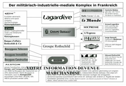 main_media_in_france