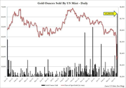 gold-mint